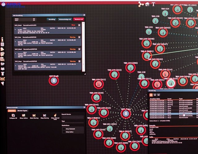 Element Monitor for TETRA networks