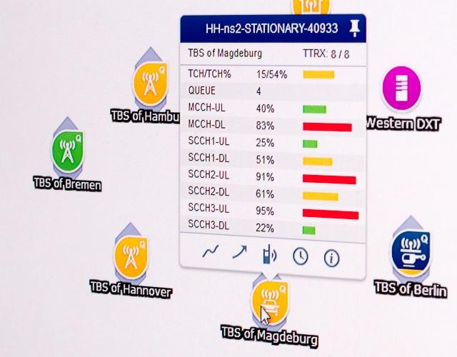 Viewcor visualizes the radio network