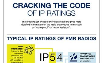 IP-infographic-340x210