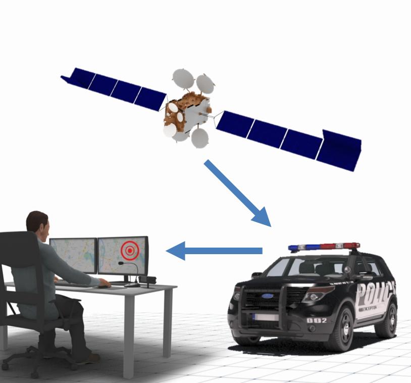 TPMe_GNSS_illustration